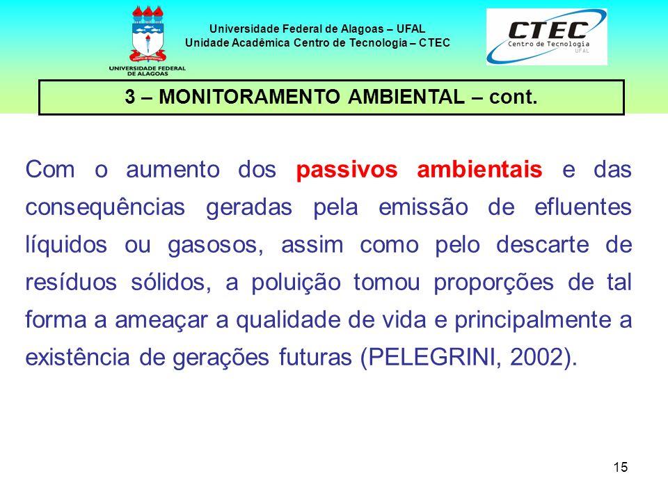 15 Universidade Federal de Alagoas – UFAL Unidade Acadêmica Centro de Tecnologia – CTEC Com o aumento dos passivos ambientais e das consequências gera
