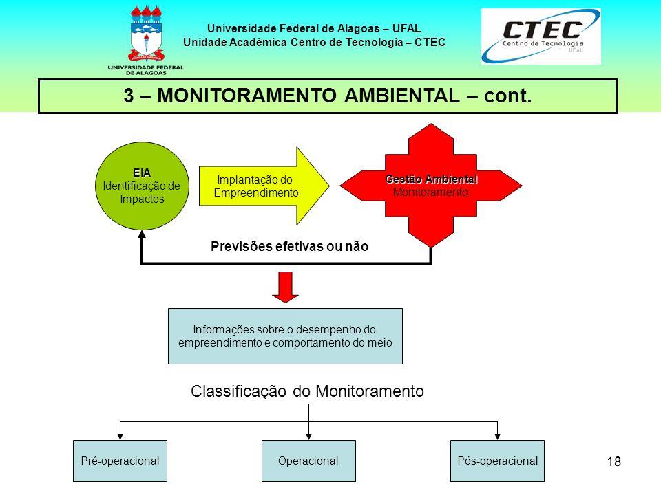18 Universidade Federal de Alagoas – UFAL Unidade Acadêmica Centro de Tecnologia – CTEC 3 – MONITORAMENTO AMBIENTAL – cont. EIA Identificação de Impac