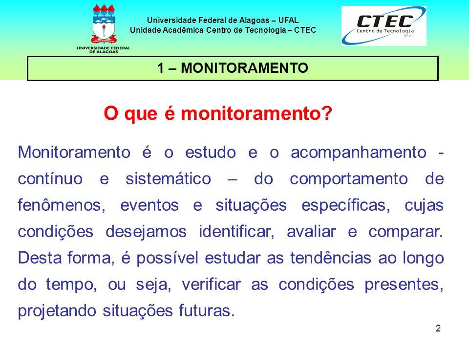 2 1 – MONITORAMENTO Universidade Federal de Alagoas – UFAL Unidade Acadêmica Centro de Tecnologia – CTEC Monitoramento é o estudo e o acompanhamento -