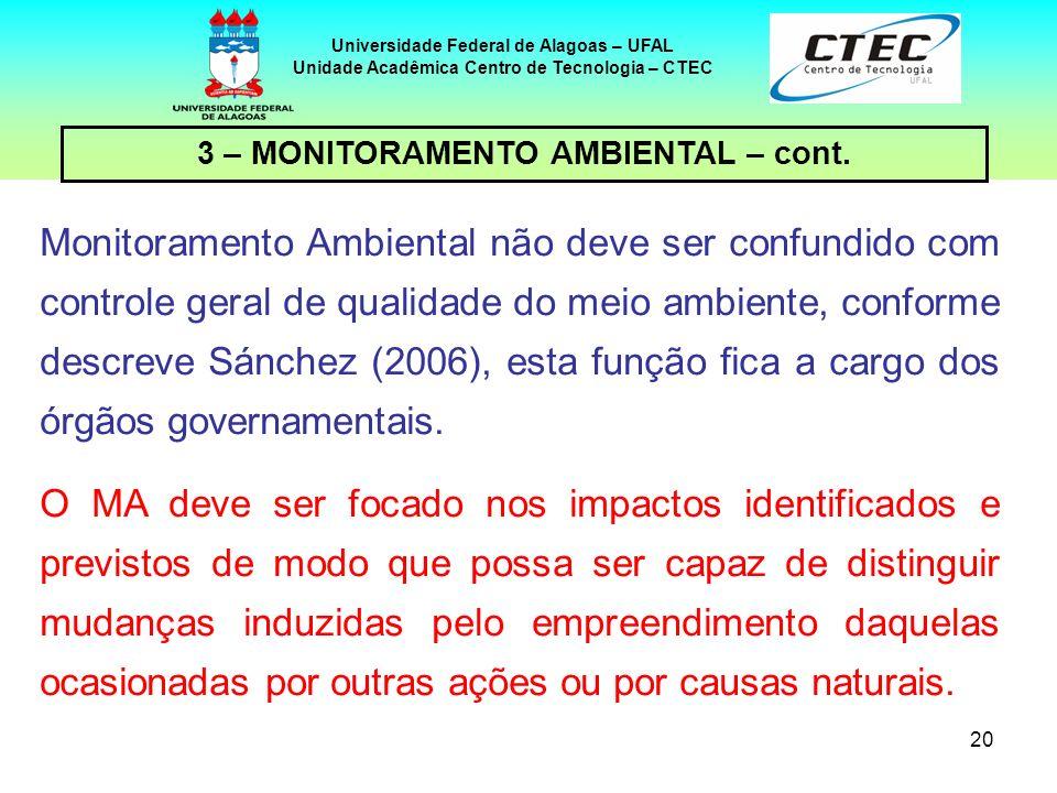 20 Universidade Federal de Alagoas – UFAL Unidade Acadêmica Centro de Tecnologia – CTEC 3 – MONITORAMENTO AMBIENTAL – cont. Monitoramento Ambiental nã