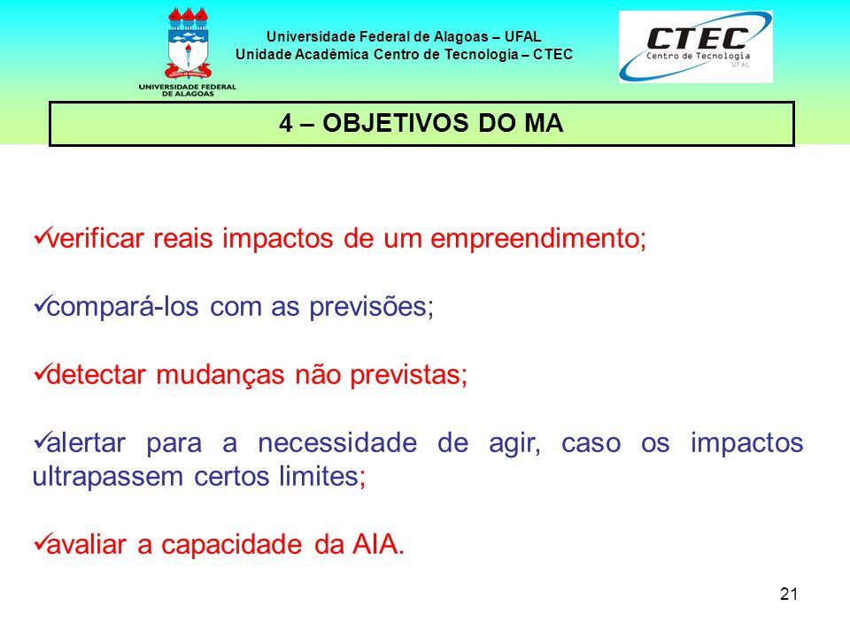 21 Universidade Federal de Alagoas – UFAL Unidade Acadêmica Centro de Tecnologia – CTEC 4 – OBJETIVOS DO MA verificar reais impactos de um empreendime
