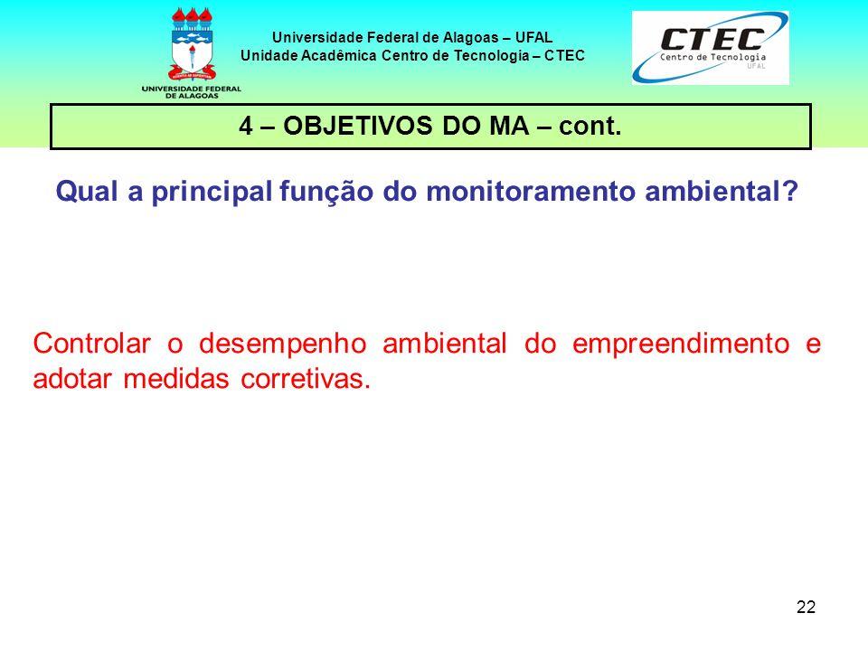 22 Universidade Federal de Alagoas – UFAL Unidade Acadêmica Centro de Tecnologia – CTEC 4 – OBJETIVOS DO MA – cont. Controlar o desempenho ambiental d