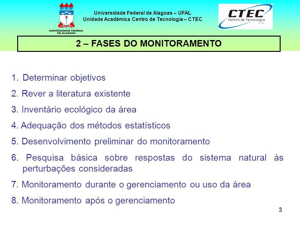 3 2 – FASES DO MONITORAMENTO Universidade Federal de Alagoas – UFAL Unidade Acadêmica Centro de Tecnologia – CTEC 1.Determinar objetivos 2. Rever a li