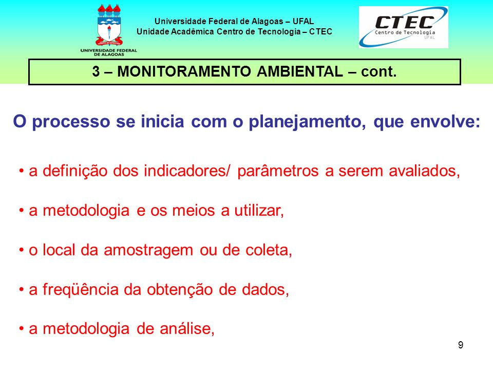 20 Universidade Federal de Alagoas – UFAL Unidade Acadêmica Centro de Tecnologia – CTEC 3 – MONITORAMENTO AMBIENTAL – cont.