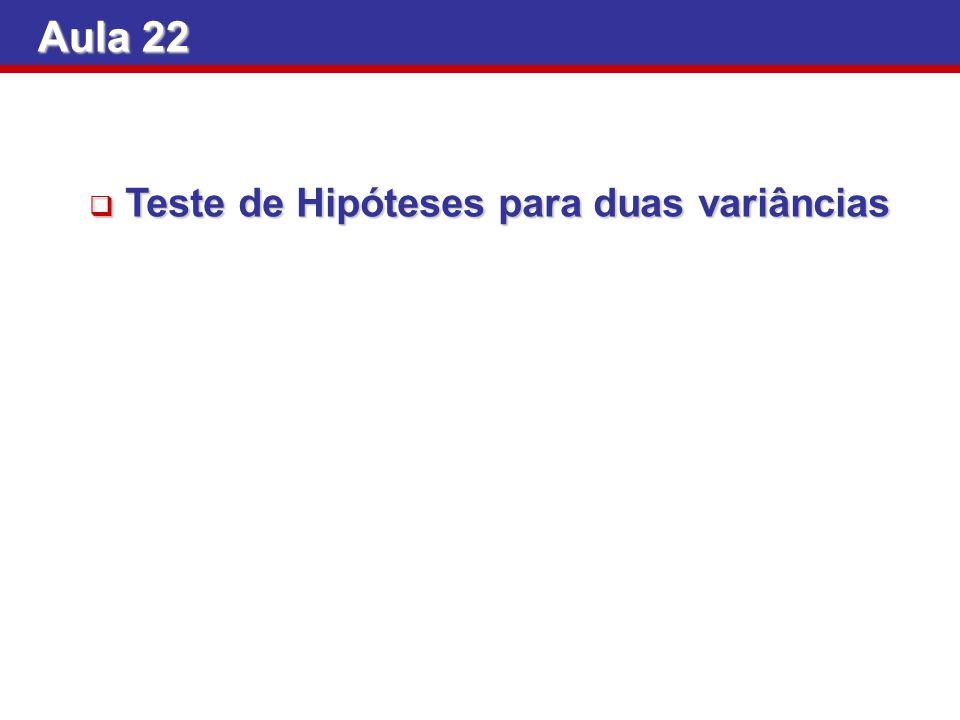 Aula 22 Teste de Hipóteses para duas variâncias Teste de Hipóteses para duas variâncias