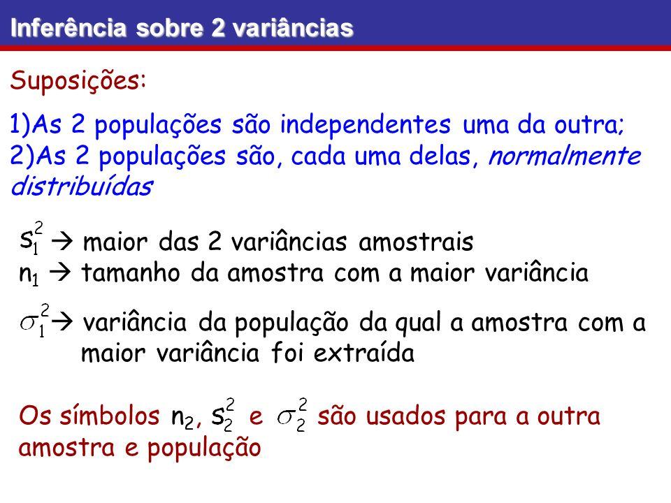 Inferência sobre 2 variâncias Estatística de teste Graus de liberdade do numerador gl 1 = n 1 – 1 Graus de liberdade do denominador gl 2 = n 2 – 1 ~ distribuição F Sejam W e Y variáveis aleatórias independentes qui-quadrado, com gl 1 e gl 2 graus de liberdade, respectivamente.