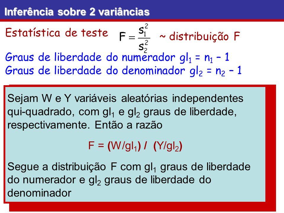 Inferência sobre 2 variâncias Propriedades da distribuição F 1)Ela não é simétrica 2)Os valores de F não podem ser negativos 3)A forma exata da distribuição F depende de 2 diferentes graus de liberdade