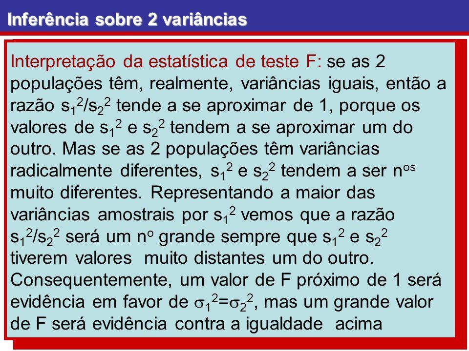 Inferência sobre 2 variâncias Interpretação da estatística de teste F: se as 2 populações têm, realmente, variâncias iguais, então a razão s 1 2 /s 2