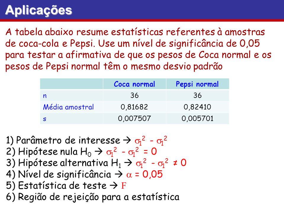 Aplicações A tabela abaixo resume estatísticas referentes à amostras de coca-cola e Pepsi. Use um nível de significância de 0,05 para testar a afirmat