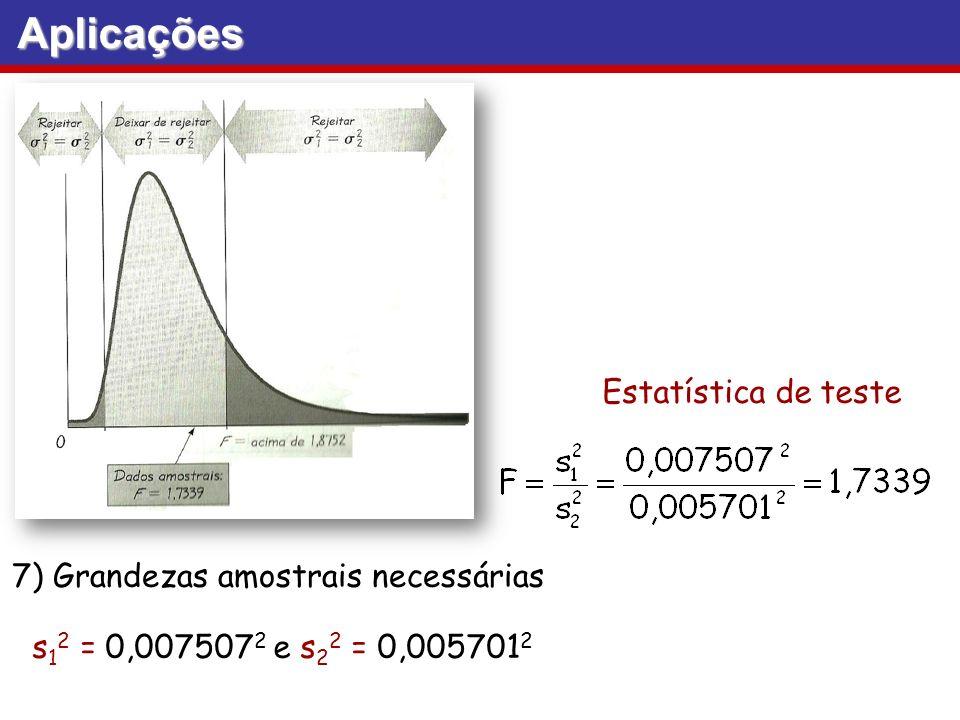 Aplicações 8) Decisão Valor crítico de F = 1,8752 gl 1 = gl 2 = 36 – 1 = 35 olhando em 0,025 na cauda direita Como F de teste cai na região de não rejeição, não há evidência estatística suficiente, ao nível de significância de 5%, para afirmar que as 2 variâncias sejam iguais