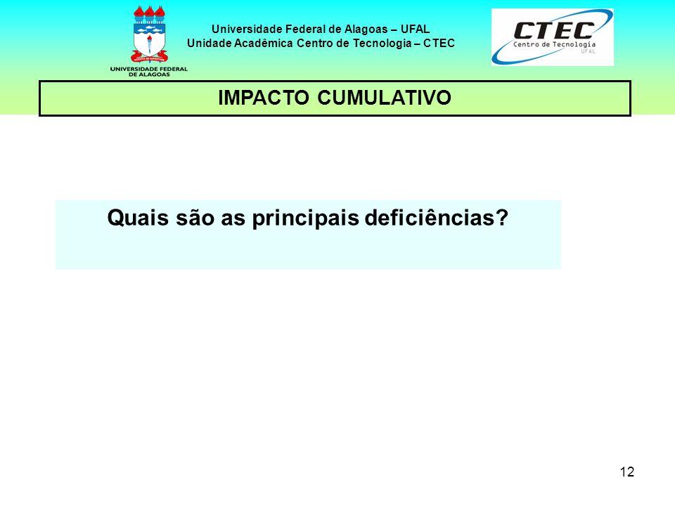 12 Quais são as principais deficiências? Universidade Federal de Alagoas – UFAL Unidade Acadêmica Centro de Tecnologia – CTEC IMPACTO CUMULATIVO