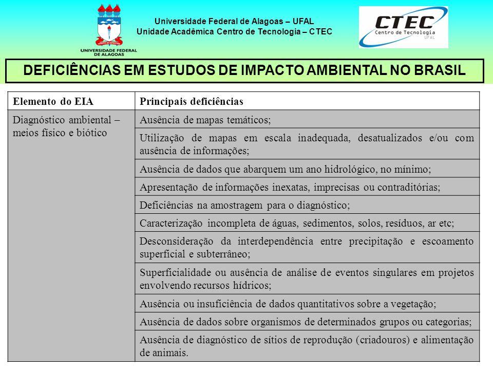 36 Universidade Federal de Alagoas – UFAL Unidade Acadêmica Centro de Tecnologia – CTEC DEFICIÊNCIAS EM ESTUDOS DE IMPACTO AMBIENTAL NO BRASIL Element