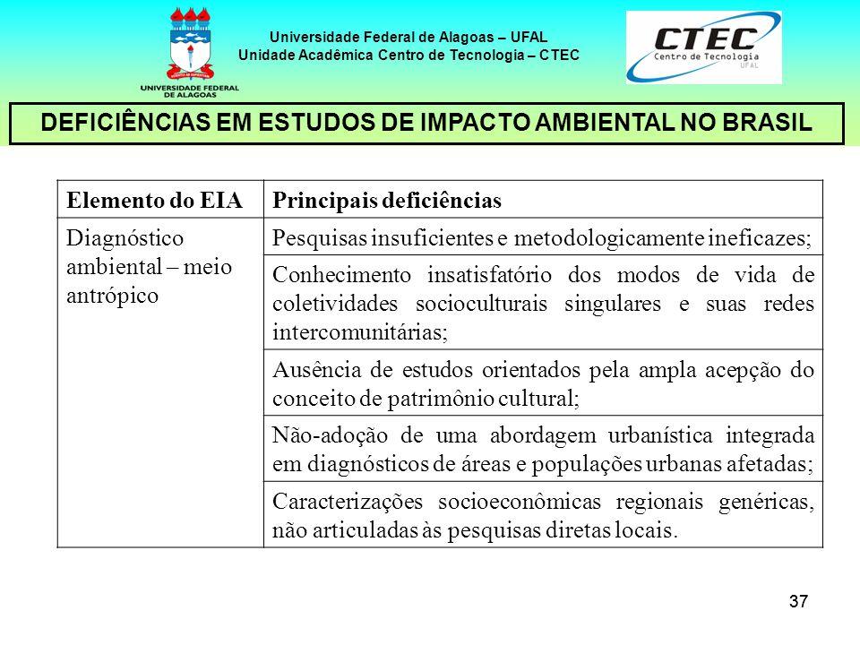 37 Universidade Federal de Alagoas – UFAL Unidade Acadêmica Centro de Tecnologia – CTEC DEFICIÊNCIAS EM ESTUDOS DE IMPACTO AMBIENTAL NO BRASIL Element