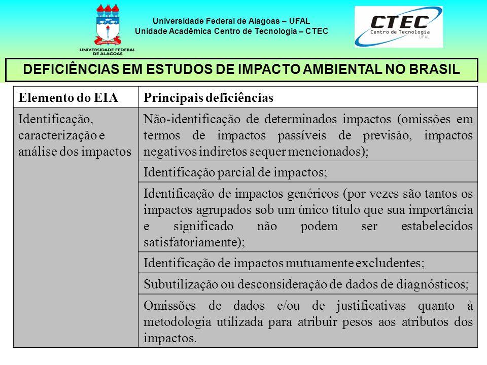 38 Universidade Federal de Alagoas – UFAL Unidade Acadêmica Centro de Tecnologia – CTEC DEFICIÊNCIAS EM ESTUDOS DE IMPACTO AMBIENTAL NO BRASIL Element