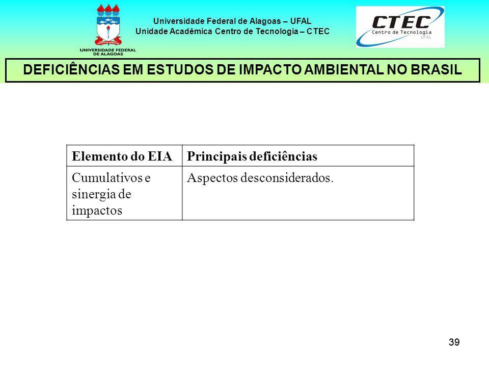 39 Universidade Federal de Alagoas – UFAL Unidade Acadêmica Centro de Tecnologia – CTEC DEFICIÊNCIAS EM ESTUDOS DE IMPACTO AMBIENTAL NO BRASIL Element