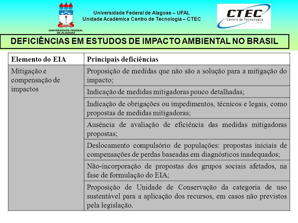 40 Universidade Federal de Alagoas – UFAL Unidade Acadêmica Centro de Tecnologia – CTEC DEFICIÊNCIAS EM ESTUDOS DE IMPACTO AMBIENTAL NO BRASIL Element