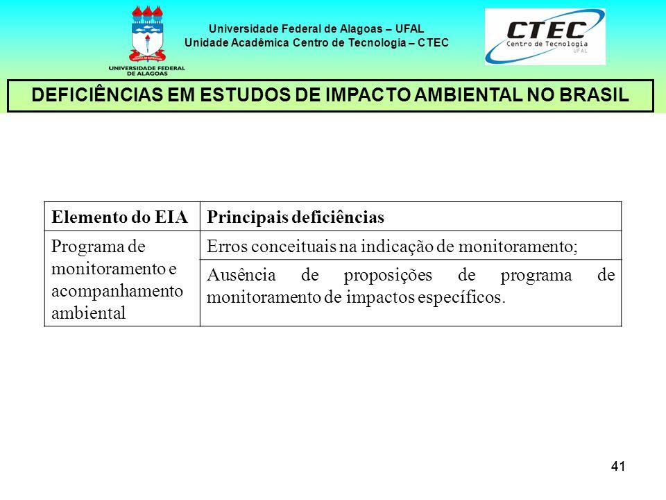 41 Universidade Federal de Alagoas – UFAL Unidade Acadêmica Centro de Tecnologia – CTEC DEFICIÊNCIAS EM ESTUDOS DE IMPACTO AMBIENTAL NO BRASIL Element