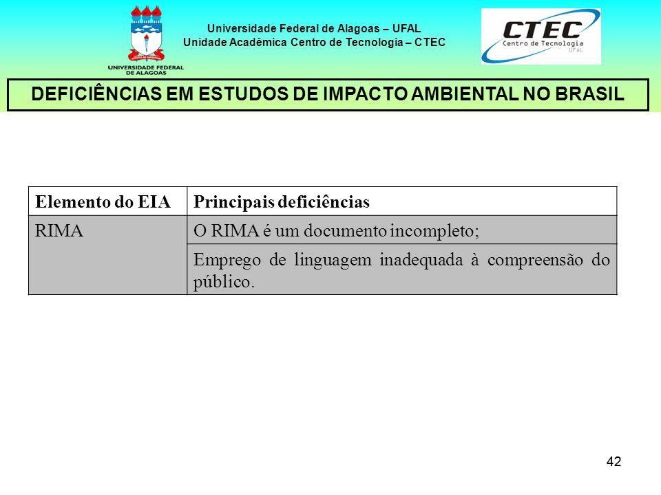 42 Universidade Federal de Alagoas – UFAL Unidade Acadêmica Centro de Tecnologia – CTEC DEFICIÊNCIAS EM ESTUDOS DE IMPACTO AMBIENTAL NO BRASIL Element