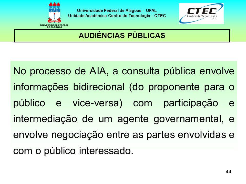 44 Universidade Federal de Alagoas – UFAL Unidade Acadêmica Centro de Tecnologia – CTEC AUDIÊNCIAS PÚBLICAS No processo de AIA, a consulta pública env