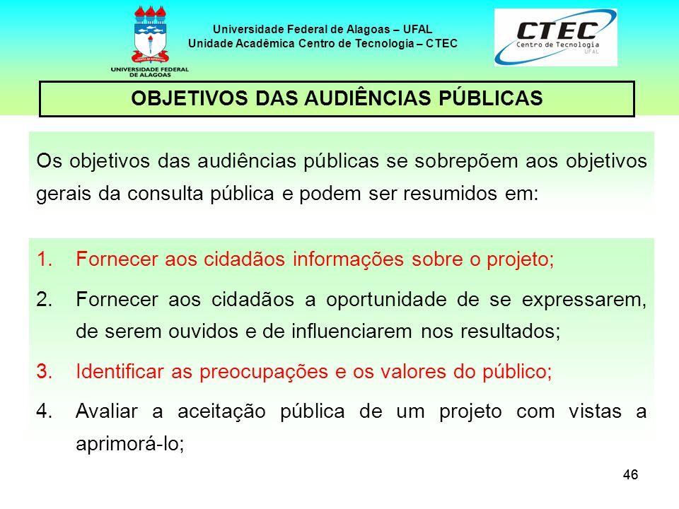 46 Universidade Federal de Alagoas – UFAL Unidade Acadêmica Centro de Tecnologia – CTEC OBJETIVOS DAS AUDIÊNCIAS PÚBLICAS Os objetivos das audiências