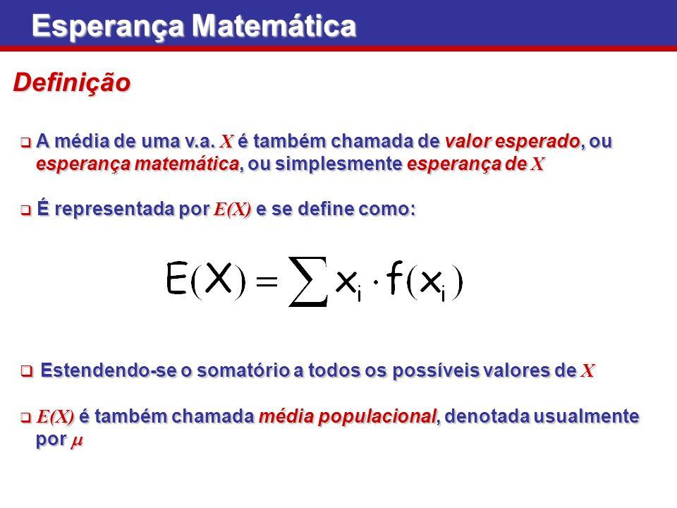 Esperança Matemática A média de uma v.a. X é também chamada de valor esperado, ou A média de uma v.a. X é também chamada de valor esperado, ou esperan