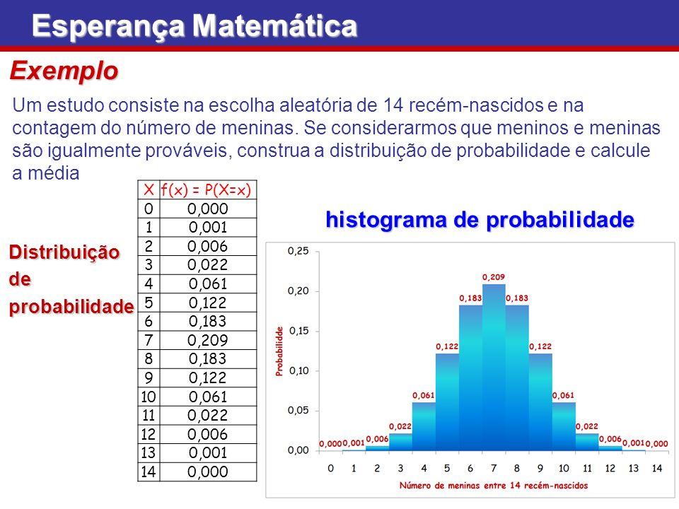 Esperança Matemática Exemplo Um estudo consiste na escolha aleatória de 14 recém-nascidos e na contagem do número de meninas. Se considerarmos que men