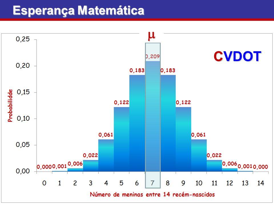 Esperança Matemática CVDOT