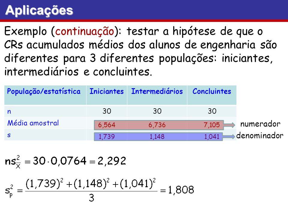 Exemplo (continuação): testar a hipótese de que o CRs acumulados médios dos alunos de engenharia são diferentes para 3 diferentes populações: iniciant
