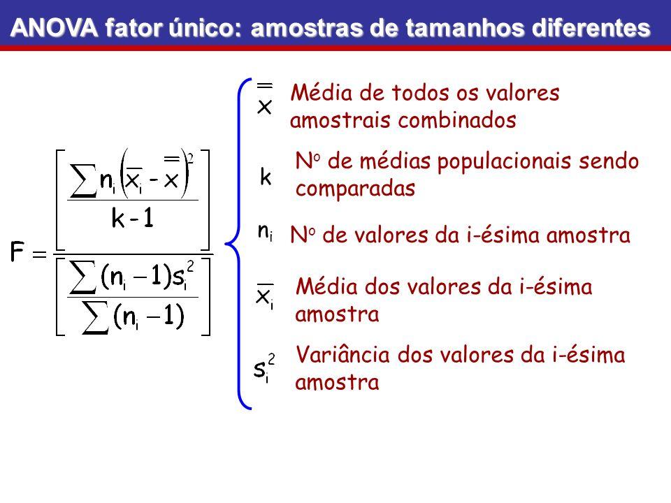 ANOVA fator único: amostras de tamanhos diferentes k Média de todos os valores amostrais combinados N o de médias populacionais sendo comparadas nini