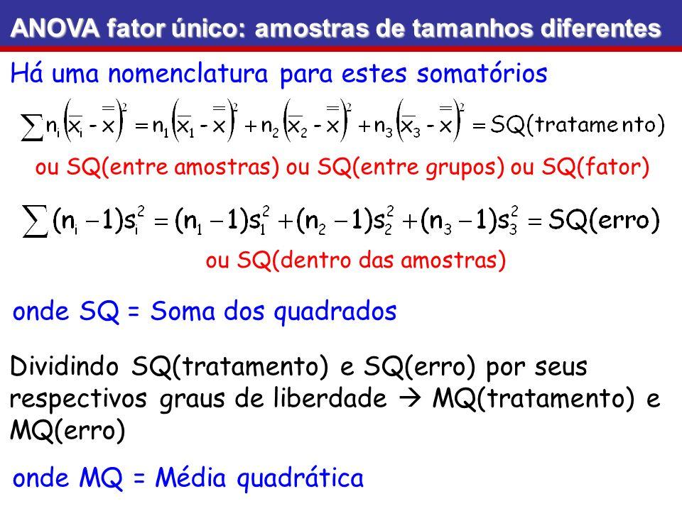 ANOVA fator único: amostras de tamanhos diferentes Há uma nomenclatura para estes somatórios onde SQ = Soma dos quadrados ou SQ(dentro das amostras) o