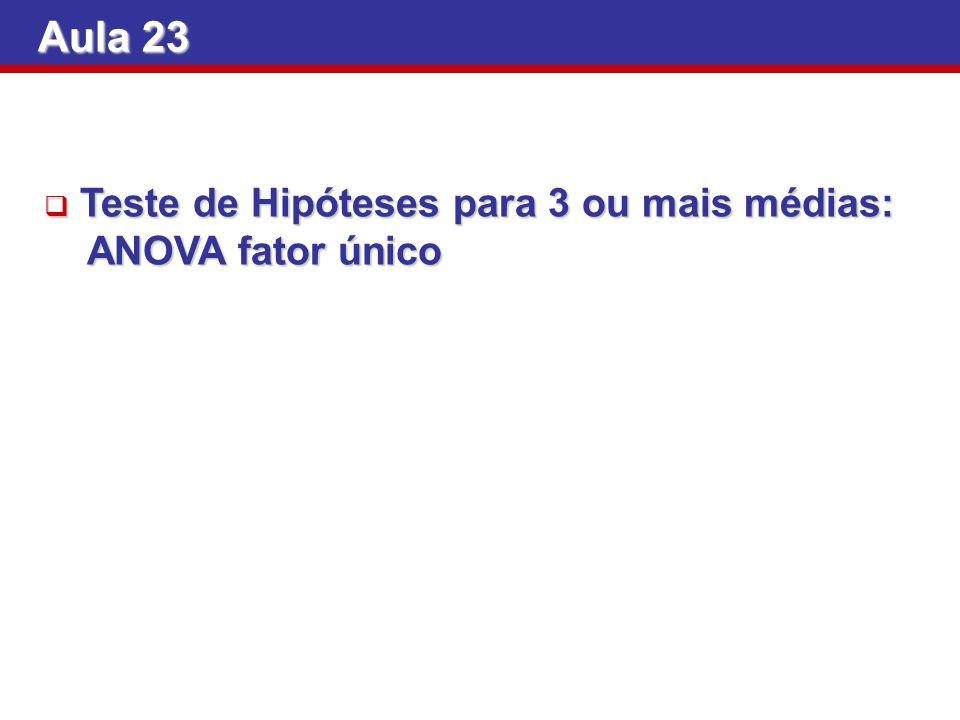 Aula 23 Teste de Hipóteses para 3 ou mais médias: Teste de Hipóteses para 3 ou mais médias: ANOVA fator único ANOVA fator único