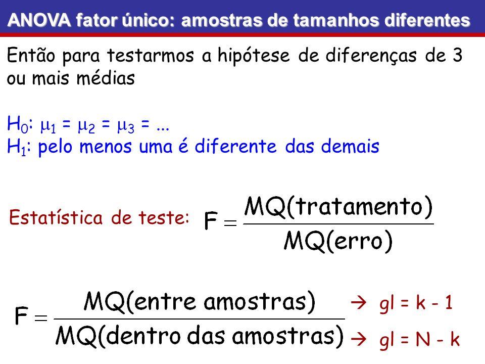 Então para testarmos a hipótese de diferenças de 3 ou mais médias H 0 : 1 = 2 = 3 =... H 1 : pelo menos uma é diferente das demais ANOVA fator único: