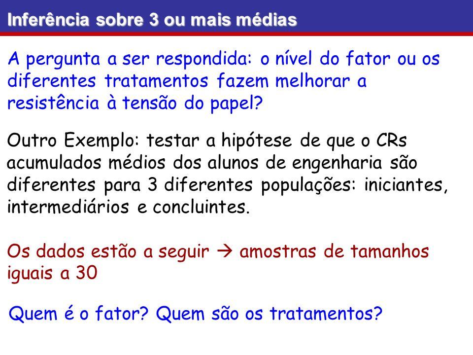 Estatística Aula 23 Universidade Federal de Alagoas Centro de Tecnologia Prof.