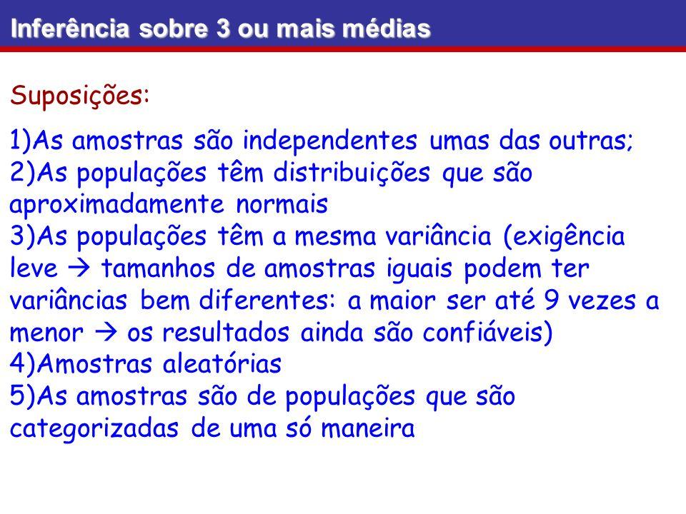 Inferência sobre 3 ou mais médias Suposições: 1)As amostras são independentes umas das outras; 2)As populações têm distribuições que são aproximadamen
