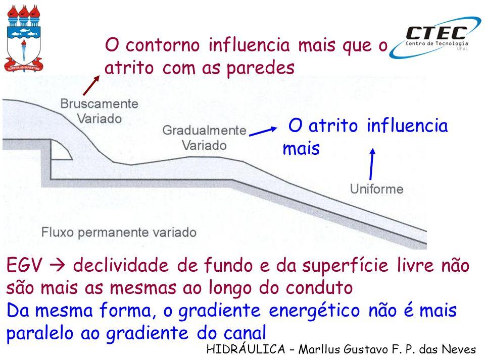 HIDRÁULICA – Marllus Gustavo F. P. das Neves O contorno influencia mais que o atrito com as paredes O atrito influencia mais EGV declividade de fundo