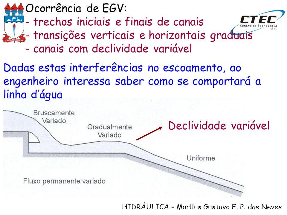 HIDRÁULICA – Marllus Gustavo F. P. das Neves Ocorrência de EGV: - trechos iniciais e finais de canais - transições verticais e horizontais graduais -