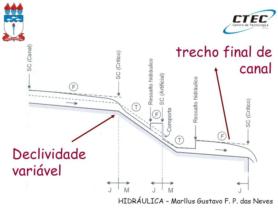 HIDRÁULICA – Marllus Gustavo F. P. das Neves Declividade variável trecho final de canal