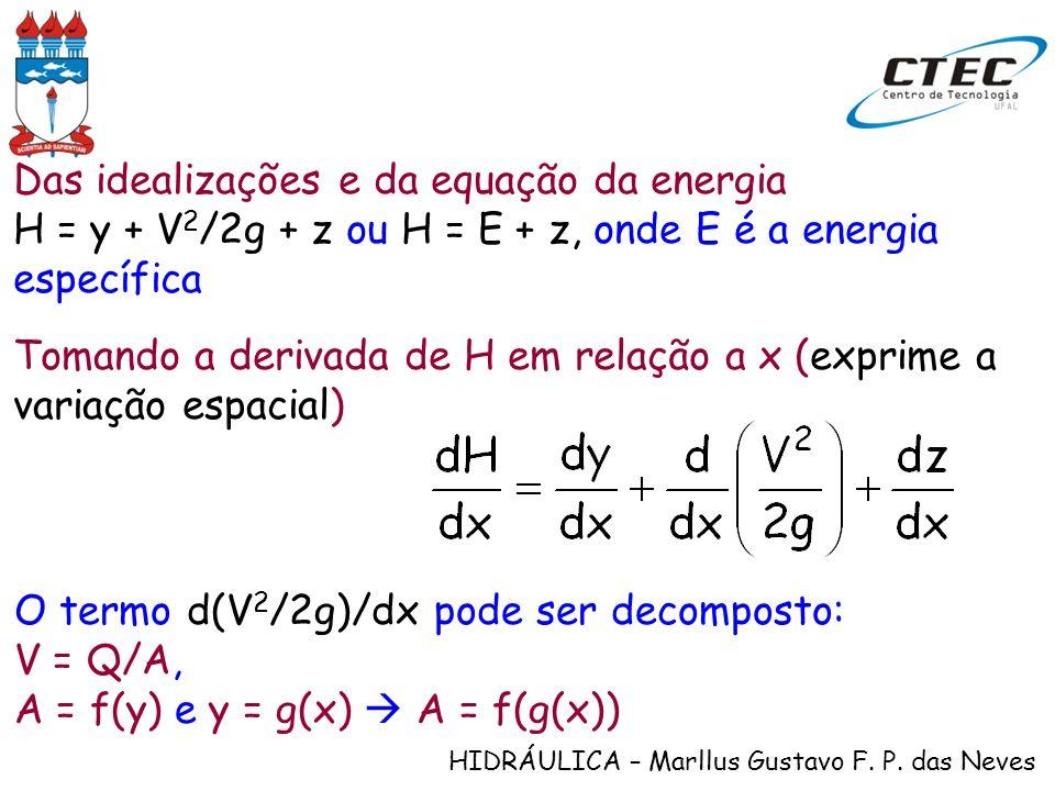 HIDRÁULICA – Marllus Gustavo F. P. das Neves Das idealizações e da equação da energia H = y + V 2 /2g + z ou H = E + z, onde E é a energia específica