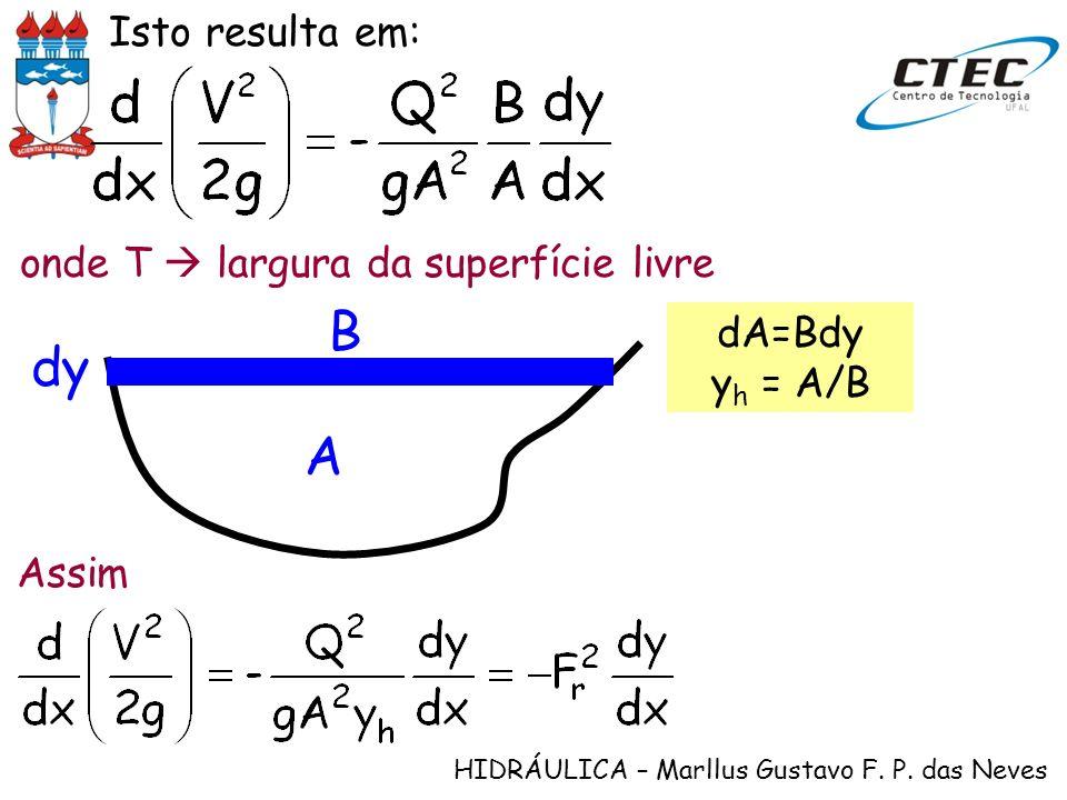 HIDRÁULICA – Marllus Gustavo F. P. das Neves Isto resulta em: onde T largura da superfície livre B dy A dA=Bdy y h = A/B Assim