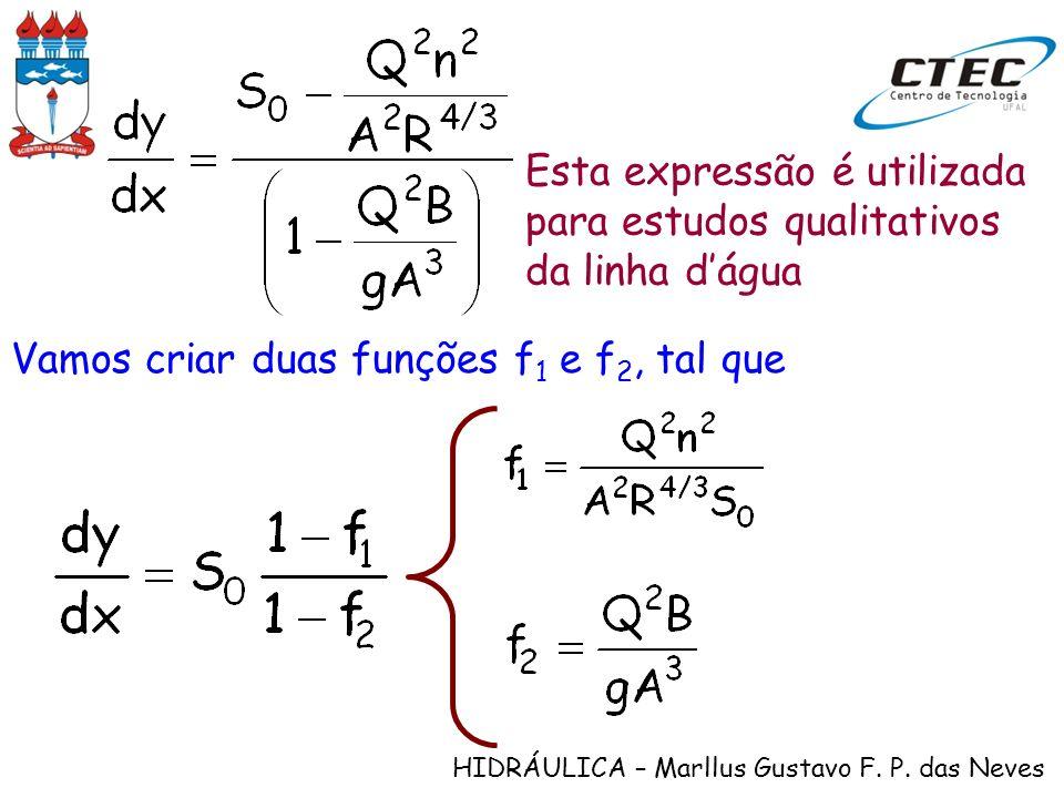 HIDRÁULICA – Marllus Gustavo F. P. das Neves Esta expressão é utilizada para estudos qualitativos da linha dágua Vamos criar duas funções f 1 e f 2, t