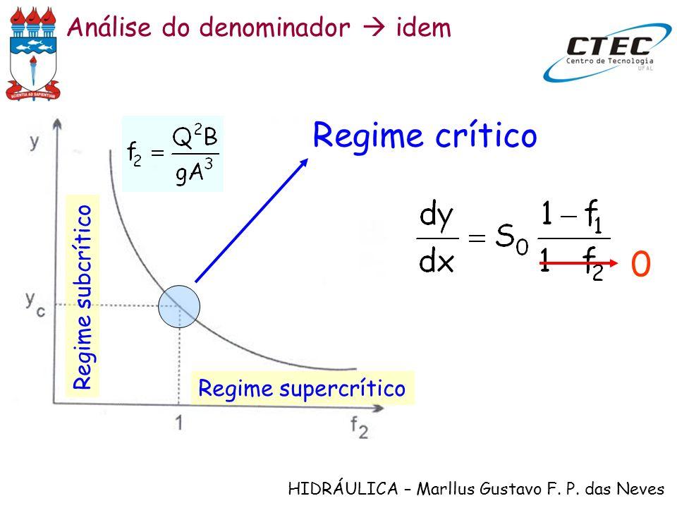 HIDRÁULICA – Marllus Gustavo F. P. das Neves Regime crítico 0 Regime supercrítico Regime subcrítico Análise do denominador idem