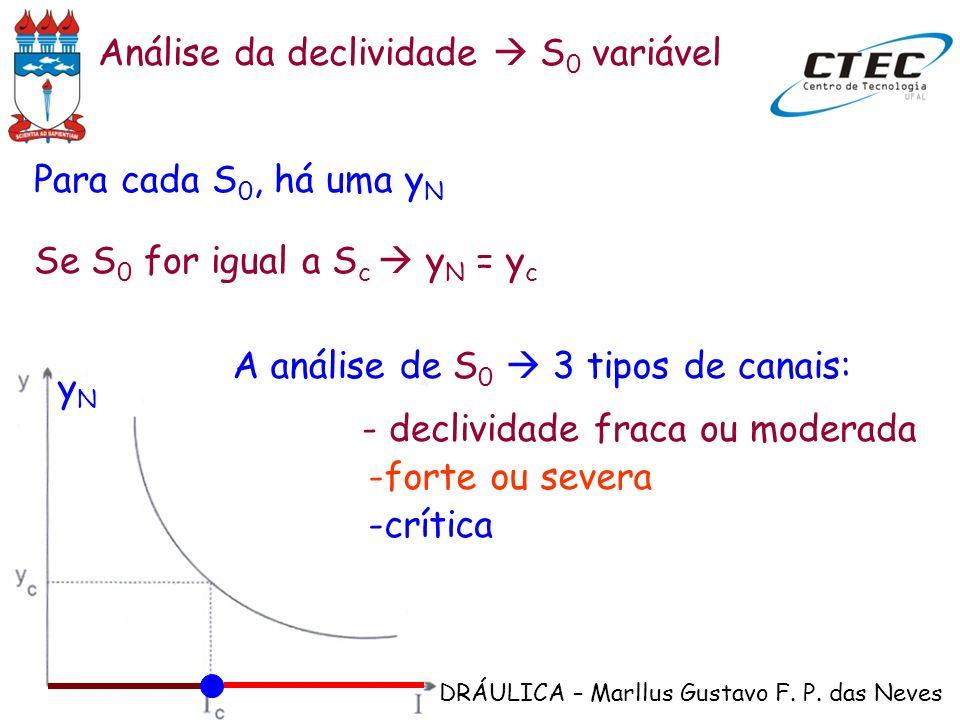 HIDRÁULICA – Marllus Gustavo F. P. das Neves Análise da declividade S 0 variável Para cada S 0, há uma y N Se S 0 for igual a S c y N = y c yNyN - dec