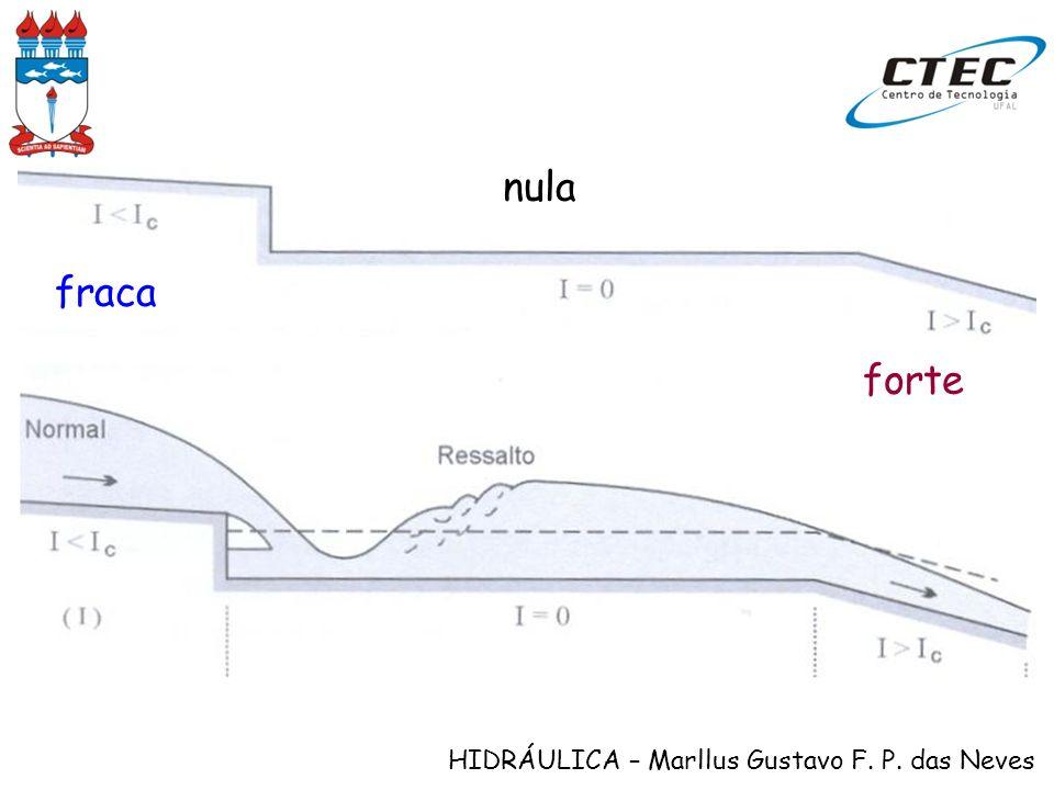 HIDRÁULICA – Marllus Gustavo F. P. das Neves fraca nula forte