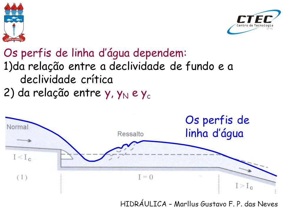 HIDRÁULICA – Marllus Gustavo F. P. das Neves Os perfis de linha dágua dependem: 1)da relação entre a declividade de fundo e a declividade crítica 2) d