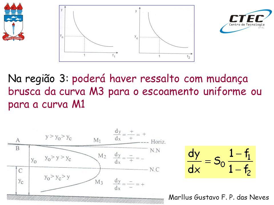 HIDRÁULICA – Marllus Gustavo F. P. das Neves Na região 3: poderá haver ressalto com mudança brusca da curva M3 para o escoamento uniforme ou para a cu