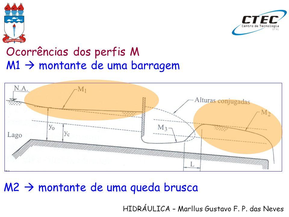 HIDRÁULICA – Marllus Gustavo F. P. das Neves Ocorrências dos perfis M M1 montante de uma barragem M2 montante de uma queda brusca