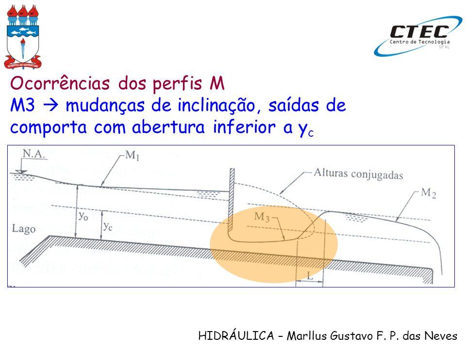HIDRÁULICA – Marllus Gustavo F. P. das Neves Ocorrências dos perfis M M3 mudanças de inclinação, saídas de comporta com abertura inferior a y c