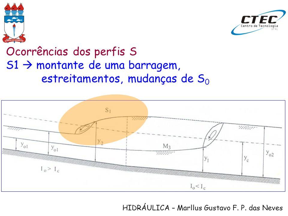 HIDRÁULICA – Marllus Gustavo F. P. das Neves Ocorrências dos perfis S S1 montante de uma barragem, estreitamentos, mudanças de S 0
