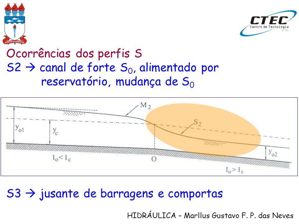 HIDRÁULICA – Marllus Gustavo F. P. das Neves Ocorrências dos perfis S S2 canal de forte S 0, alimentado por reservatório, mudança de S 0 S3 jusante de