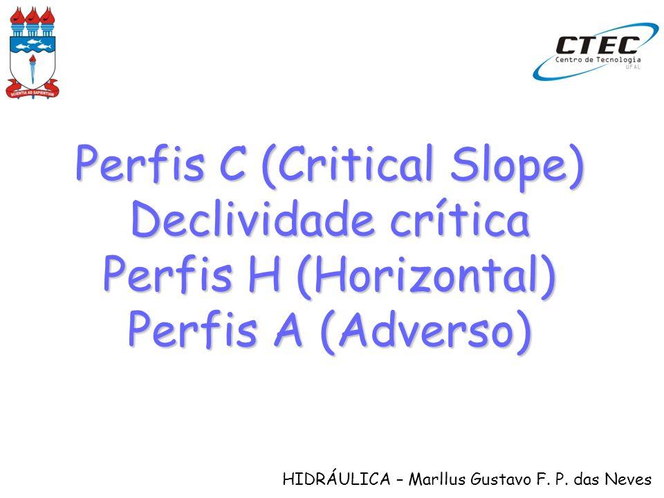 HIDRÁULICA – Marllus Gustavo F. P. das Neves Perfis C (Critical Slope) Declividade crítica Perfis H (Horizontal) Perfis A (Adverso)
